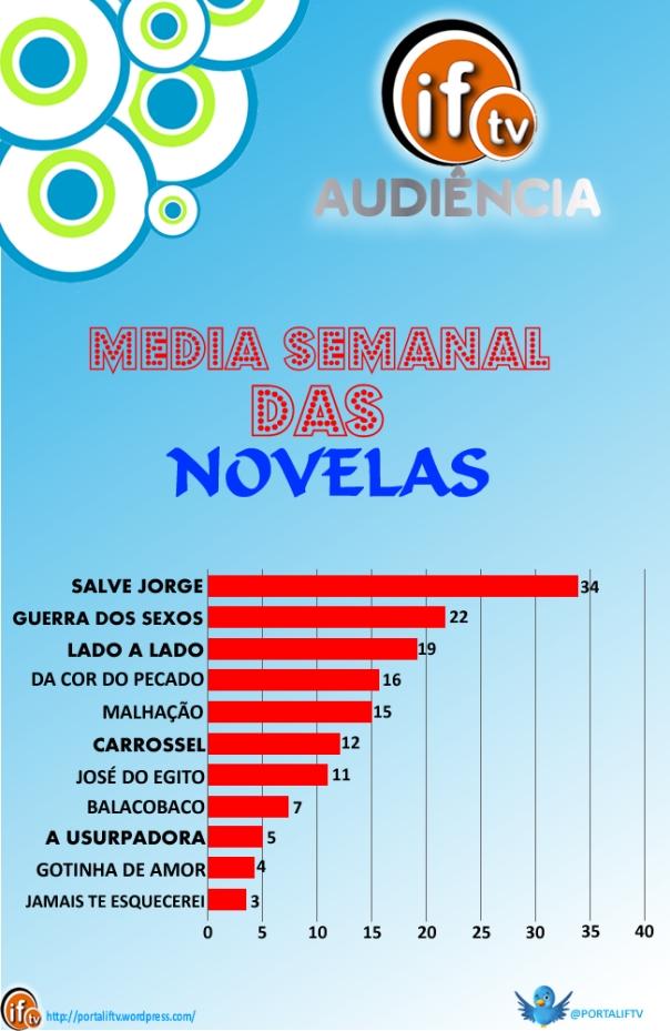 IFTV MEDIA SEMANAL